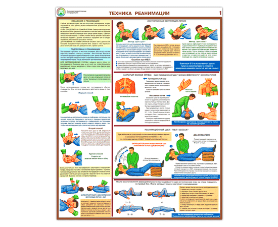 Плакаты Первая реанимационная помощь, фото 1