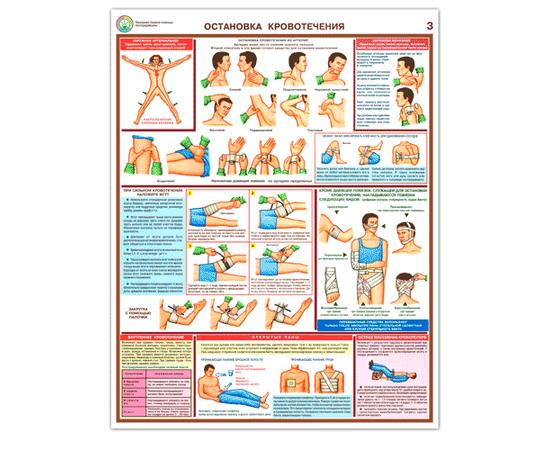 Плакаты Первая реанимационная помощь, фото 3