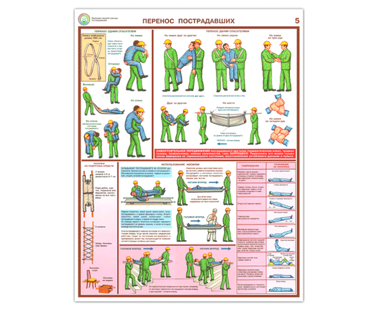 Плакаты Первая реанимационная помощь, фото 5