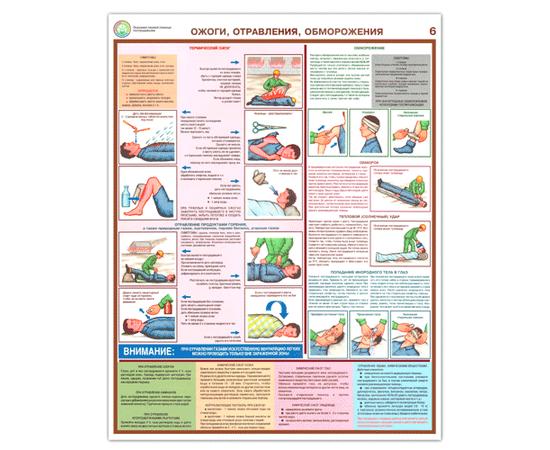 Плакаты Первая реанимационная помощь, фото 6