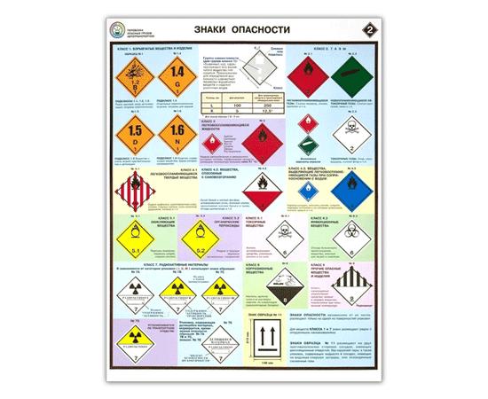 Плакаты Перевозка опасных грузов автотранспортом (5 листов), фото 2