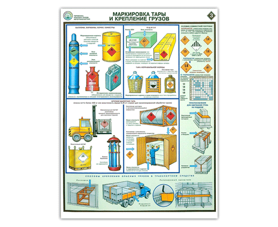 Плакаты Перевозка опасных грузов автотранспортом (5 листов), фото 3