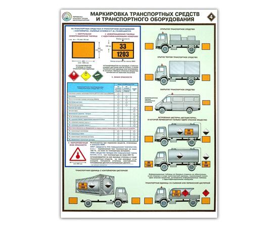 Плакаты Перевозка опасных грузов автотранспортом (5 листов), фото 4