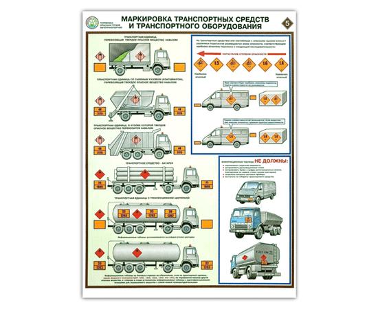 Плакаты Перевозка опасных грузов автотранспортом (5 листов), фото 5