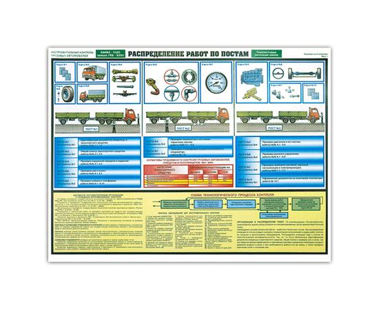 Плакаты Инструментальный контроль грузовых автомобилей, фото 1