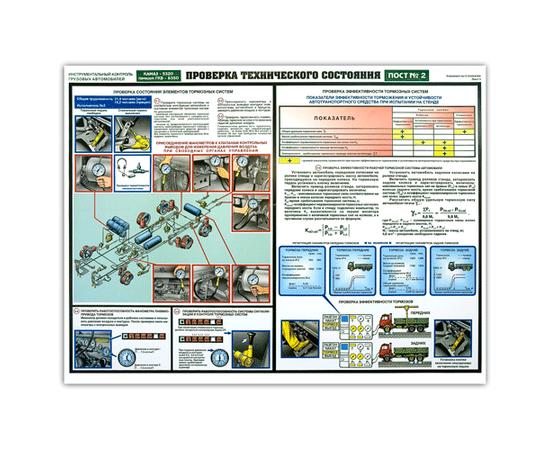 Плакаты Инструментальный контроль грузовых автомобилей, фото 3