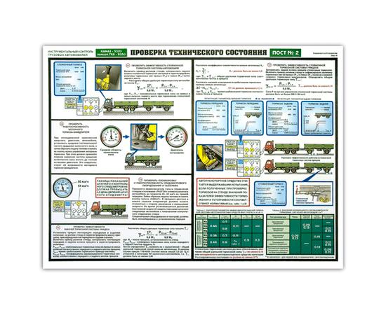 Плакаты Инструментальный контроль грузовых автомобилей, фото 4