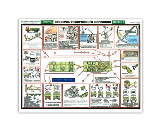 Плакаты Инструментальный контроль грузовых автомобилей, фото 5
