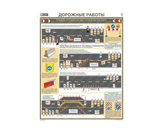 Плакаты Дорожные работы, фото 1