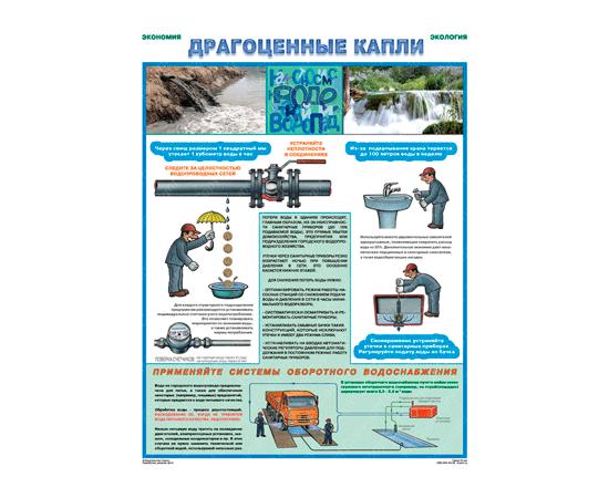 Плакат Экология и экономия. Драгоценные капли, фото 1