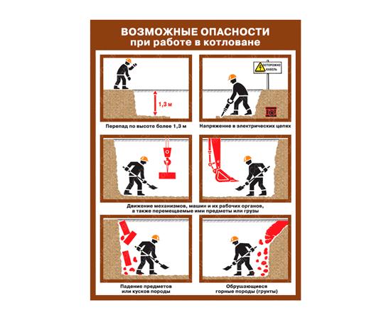Плакат Возможные опасности при работе в котловане, фото 1