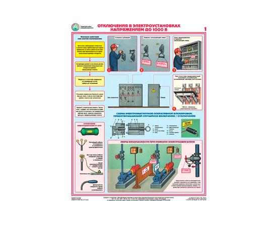 Плакаты Технические меры электробезопасности (4 листа), фото 1