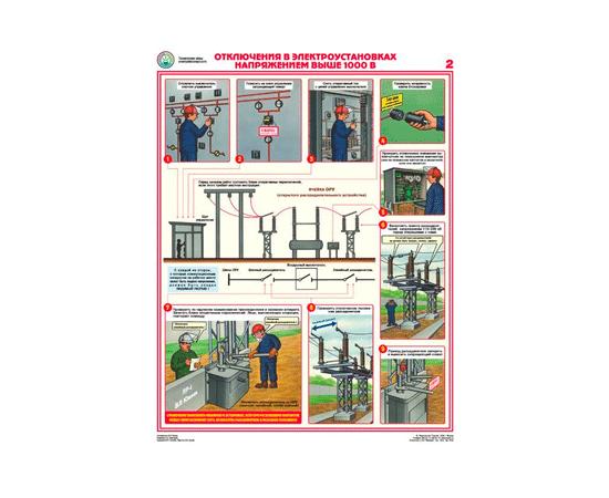 Плакаты Технические меры электробезопасности (4 листа), фото 2