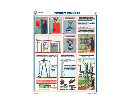 Плакаты Технические меры электробезопасности (4 листа), фото 4