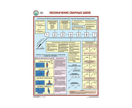 Плакат Обозначения сварных швов, фото 1